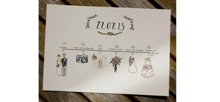Quelle papeterie choisir pour votre mariage?